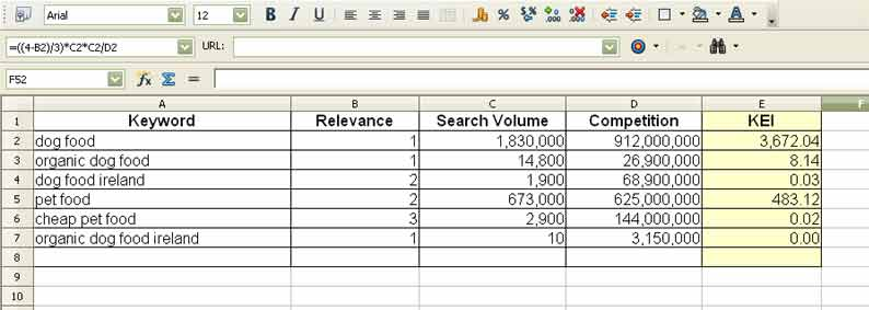 keyword research sample page